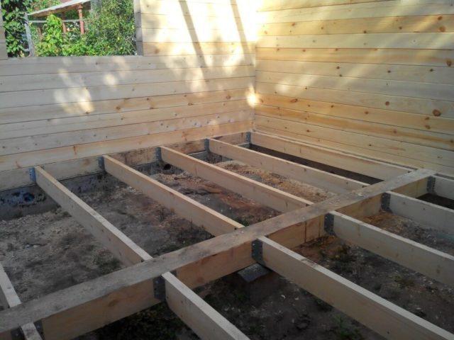 строительство бани фундамент